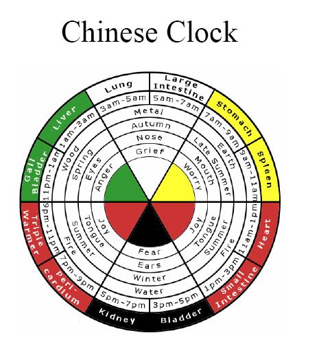 meridian clock